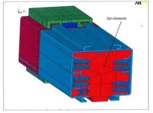 Thermal Analysis of Busway