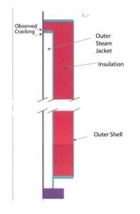 Failure Analysis of TFHE using FEA