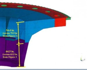 FEA Model of Turbine Cover